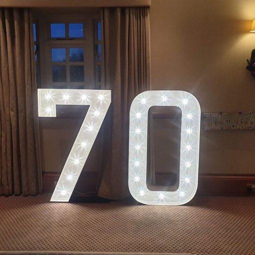 Chữ 3D đèn led trang trí tiểu cảnh sinh nhật XV575